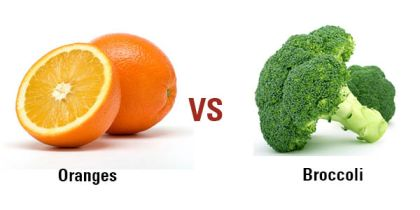 orange vs broccoli