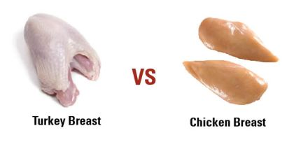 Turkey vs chicken