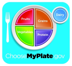 A great way to maintain balance in your diet is to use the MyPlate.gov guide. Click on this graphic to learn more.