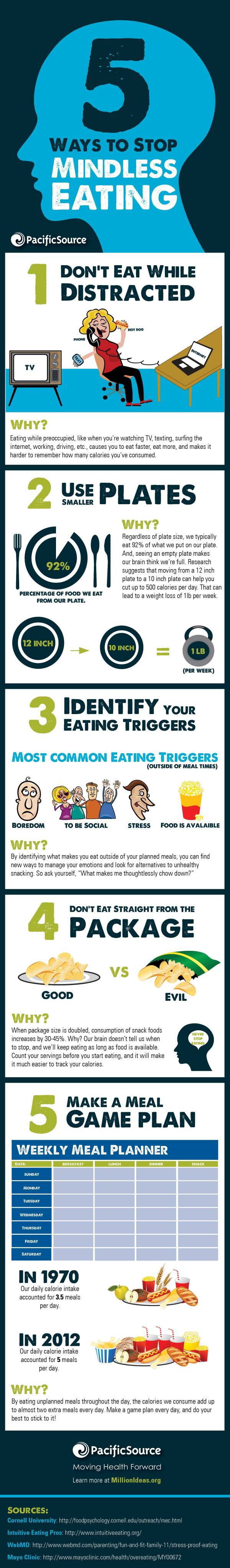 Mindless-Eating-Infographic_blog