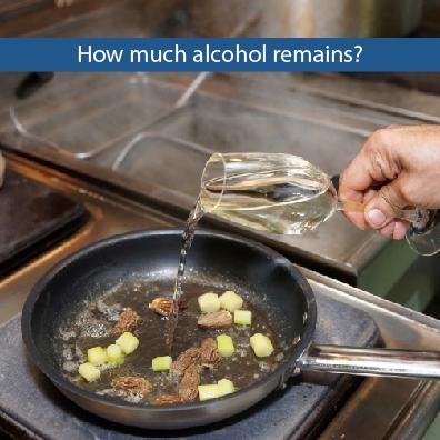 HowMuchAlcoholRemains-01.jpg